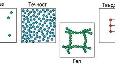Нови допълнения към програмата инжекционни гелове Кьостер  – инжекционен гел с регулируемо реакционно време и специален гел за фуги