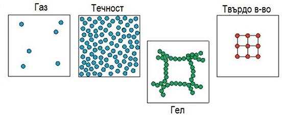 Нови допълнения към програмата инжекционни гелове Кьостер  - инжекционен гел с регулируемо реакционно време и специален гел за фуги
