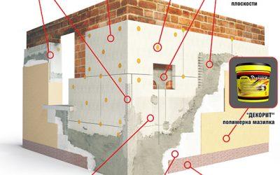 Теразид представя топлоизолационната си серия системи BIO CLIMA