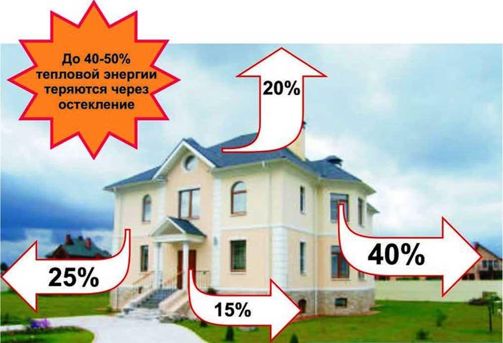 Русия приема задължителни норми за енергоефективността на сградите